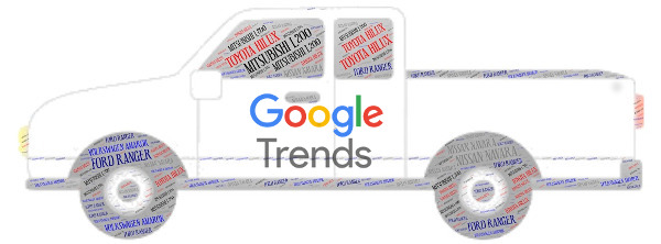Pick-up-Google-Trends-Romania